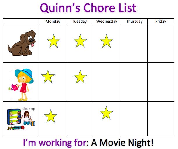 Sample Child Kids Chore List